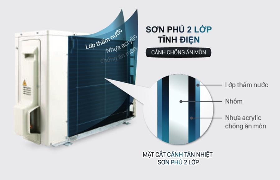 may-lanh-daikin-ftf25uv1v-1-0-hp-10